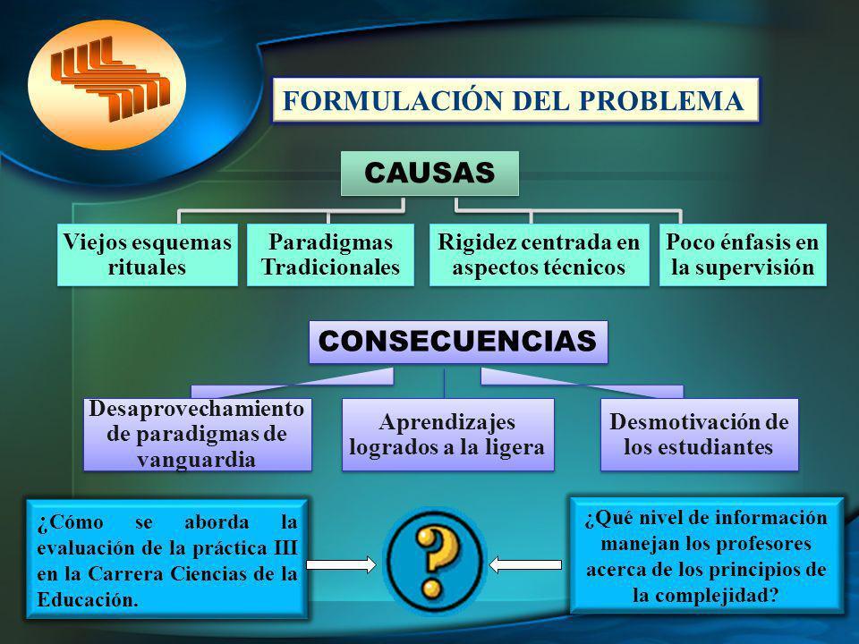 OBJETIVOS DE LA INVESTIGACIÓN Formular una propuesta orientada hacia el redimensionamiento de la evaluación de los aprendizajes en la Práctica Profesional III, aplicando los principios del paradigma de la complejidad en el Programa Ciencias de la Educación en la UNELLEZ, Barinas.