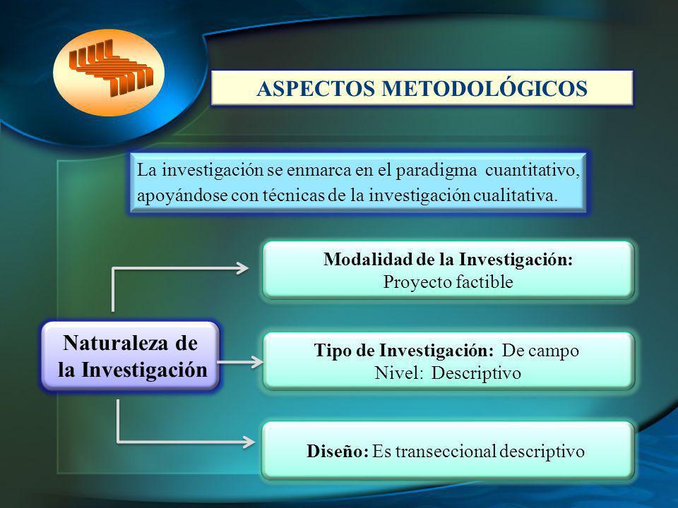 ASPECTOS METODOLÓGICOS Población Nº de Docentes/Tutor: 10.