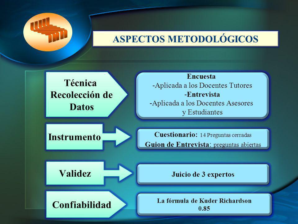 BASES TEÓRICAS LA EVALUACIÓN DE LOS APRENDIZAJES Gimeno (2002), proceso mediante el cual se obtiene información acerca de los resultados del esfuerzo hecho por los estudiantes para construir aprendizajes significativos.