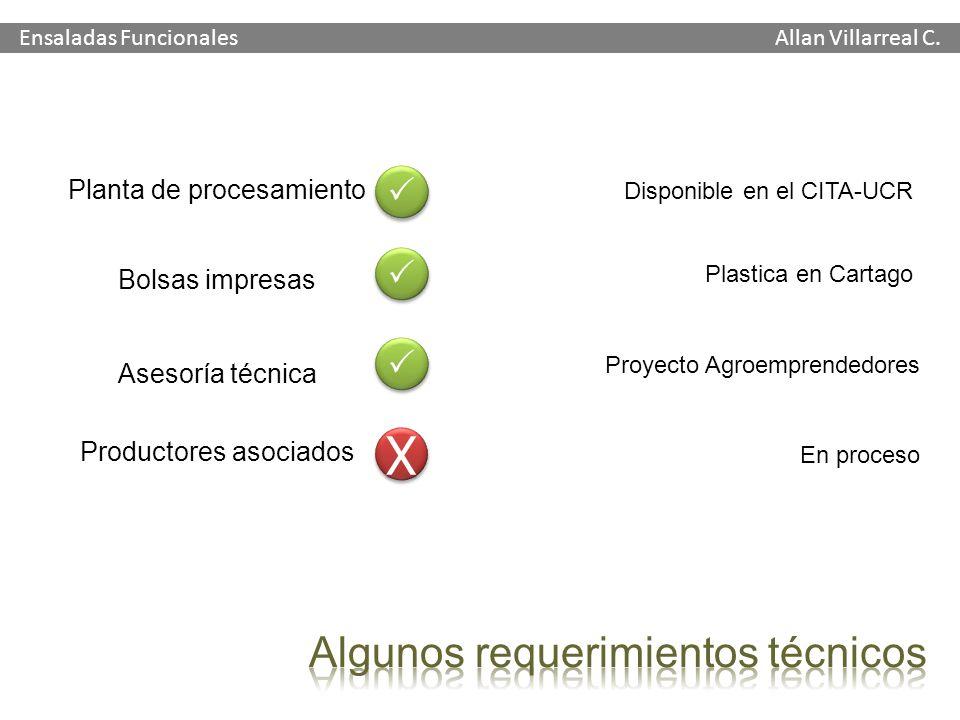 Ensaladas Funcionales Allan Villarreal C. Planta de procesamiento Bolsas impresas Asesoría técnica Productores asociados Disponible en el CITA-UCR Pla