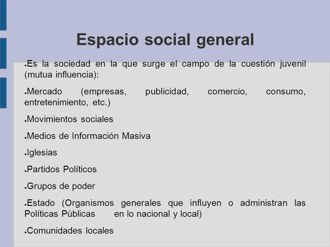 Espacio social general Es la sociedad en la que surge el campo de la cuestión juvenil (mutua influencia): Mercado (empresas, publicidad, comercio, con
