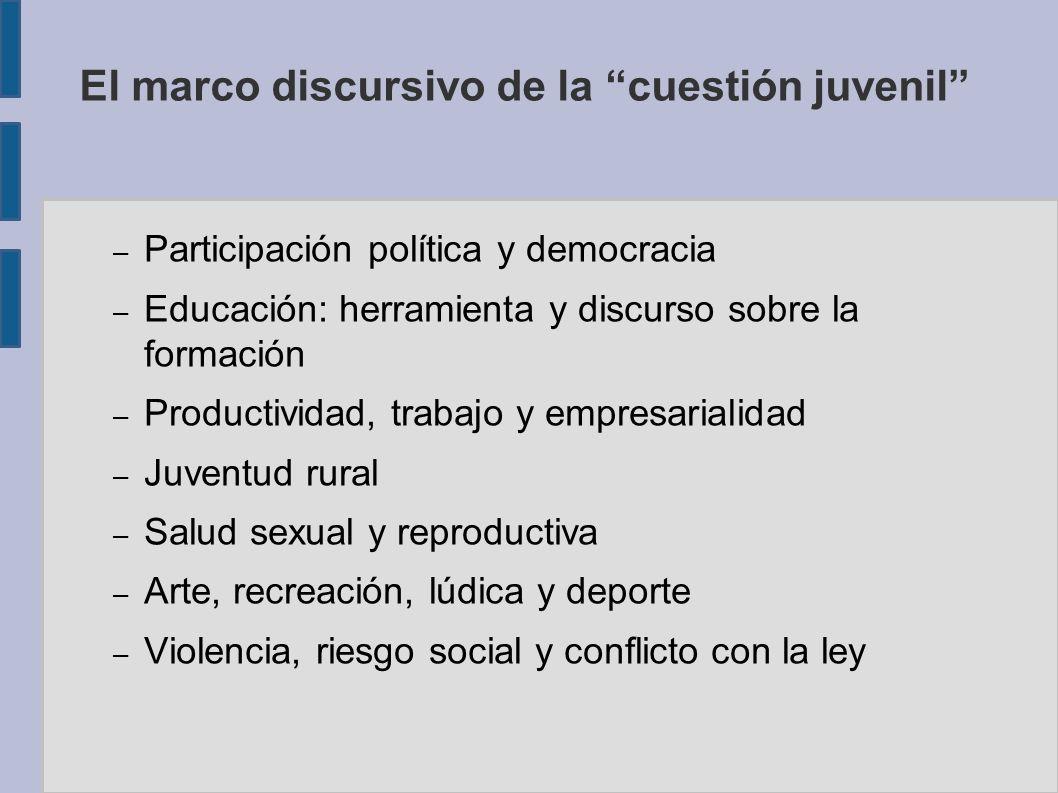 El marco discursivo de la cuestión juvenil – Participación política y democracia – Educación: herramienta y discurso sobre la formación – Productivida