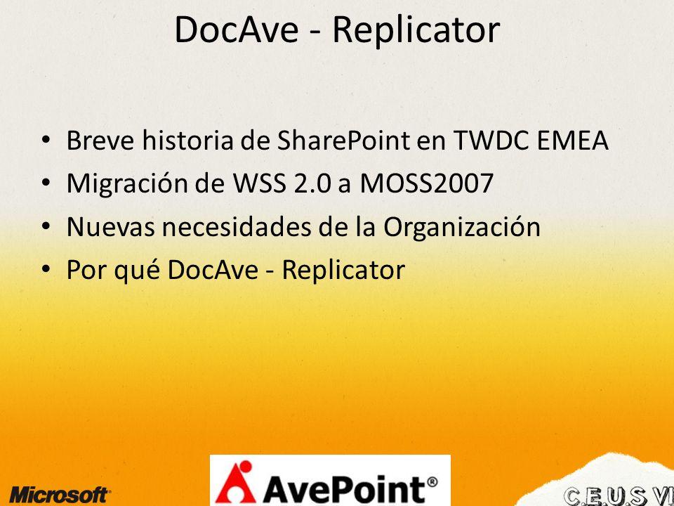 DocAve - Replicator Breve historia de SharePoint en TWDC EMEA Migración de WSS 2.0 a MOSS2007 Nuevas necesidades de la Organización Por qué DocAve - Replicator