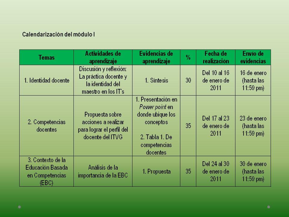 Calendarización del módulo I