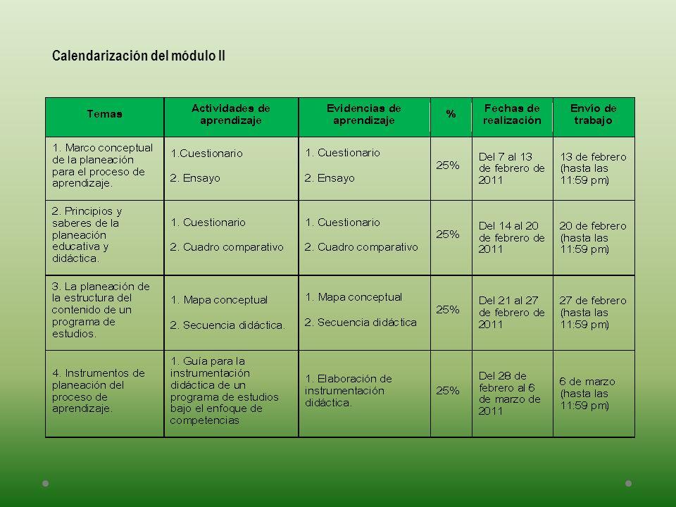 Calendarización del módulo II