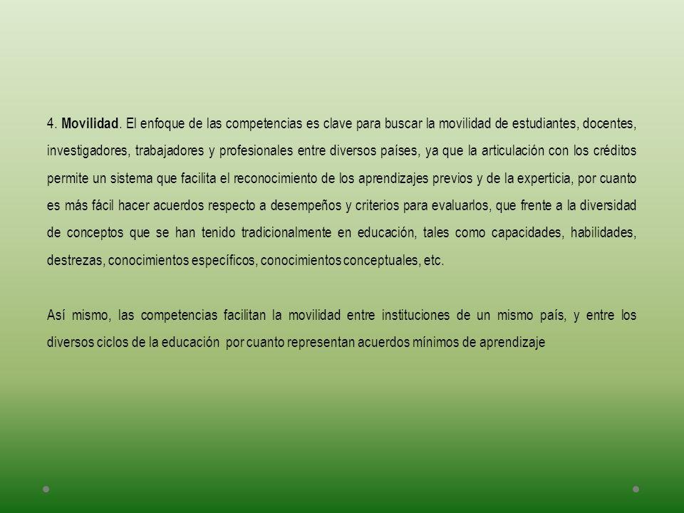 Contenido del Diplomado Módulo I.Competencias Docentes de la Educación Superior Módulo II.
