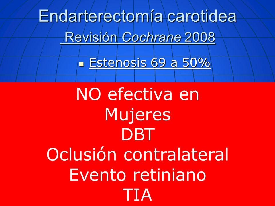 Estenosis 69 a 50% Estenosis 69 a 50% Redujo el RR de ACV o muerte Redujo el RR de ACV o muerte 27%(IC del 95%: 15 a 44%) 27%(IC del 95%: 15 a 44%) NN