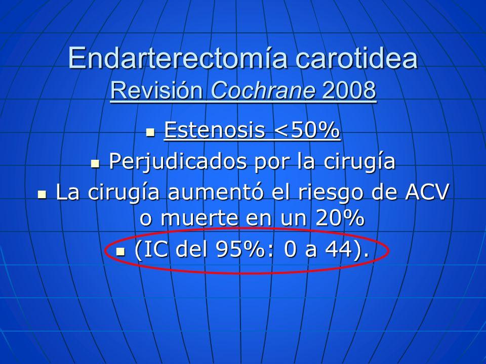 Estenosis <50% Estenosis <50% Perjudicados por la cirugía Perjudicados por la cirugía La cirugía aumentó el riesgo de ACV o muerte en un 20% La cirugí