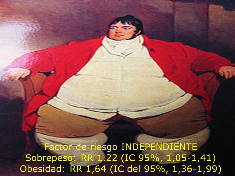 Obesidad Factor de riesgo INDEPENDIENTE Sobrepeso: RR 1.22 (IC 95%, 1,05-1,41) Obesidad: RR 1,64 (IC del 95%, 1,36-1,99)