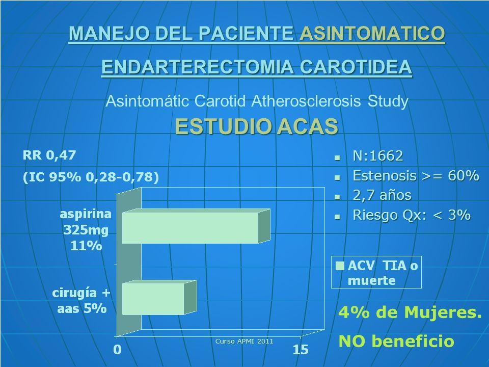 MANEJO DEL PACIENTE ASINTOMATICO ENDARTERECTOMIA CAROTIDEA ESTUDIO ACAS MANEJO DEL PACIENTE ASINTOMATICO ENDARTERECTOMIA CAROTIDEA Asintomátic Carotid