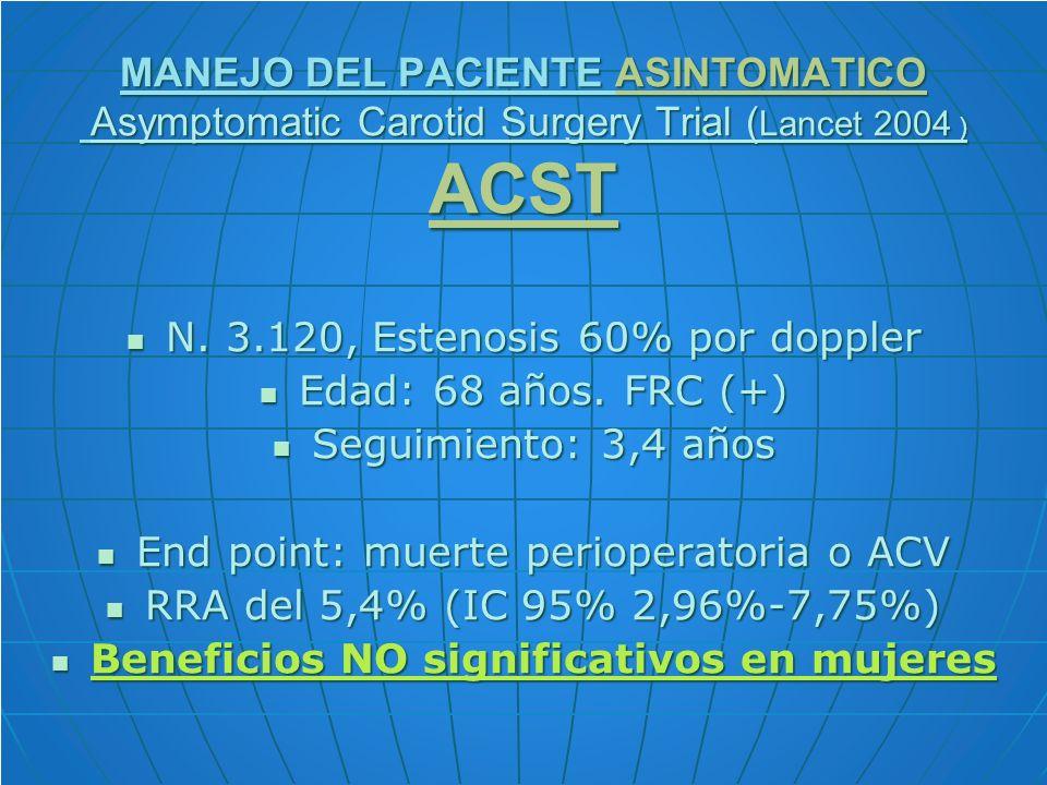 MANEJO DEL PACIENTE ASINTOMATICO Asymptomatic Carotid Surgery Trial ( Lancet 2004 ) ACST N. 3.120, Estenosis 60% por doppler N. 3.120, Estenosis 60% p