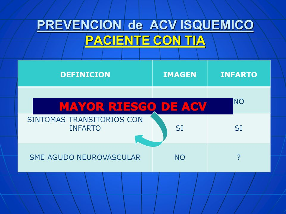 DEFINICIONIMAGENINFARTO TIASINO SINTOMAS TRANSITORIOS CON INFARTOSI SME AGUDO NEUROVASCULARNO? PREVENCION de ACV ISQUEMICO PACIENTE CON TIA