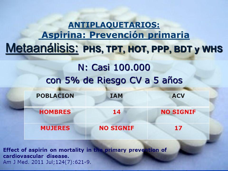 Metaanálisis: PHS, TPT, HOT, PPP, BDT y WHS ANTIPLAQUETARIOS: Aspirina: Prevención primaria Metaanálisis: PHS, TPT, HOT, PPP, BDT y WHS N: Casi 100.00