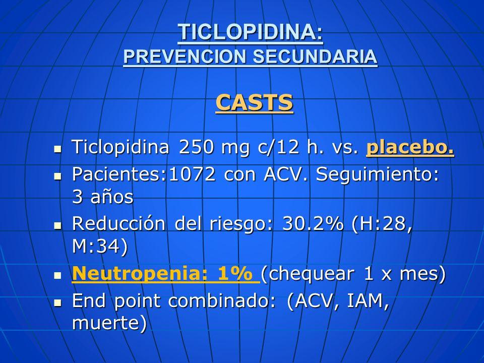 TICLOPIDINA: PREVENCION SECUNDARIA CASTS Ticlopidina 250 mg c/12 h. vs. placebo. Ticlopidina 250 mg c/12 h. vs. placebo. Pacientes:1072 con ACV. Segui