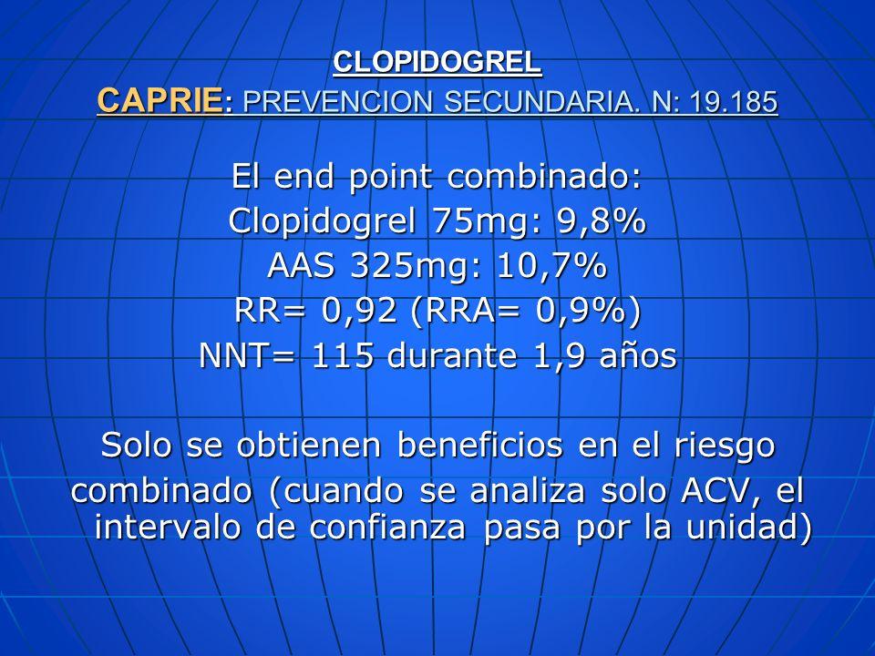 CLOPIDOGREL CAPRIE : PREVENCION SECUNDARIA. N: 19.185 El end point combinado: Clopidogrel 75mg: 9,8% AAS 325mg: 10,7% RR= 0,92 (RRA= 0,9%) NNT= 115 du