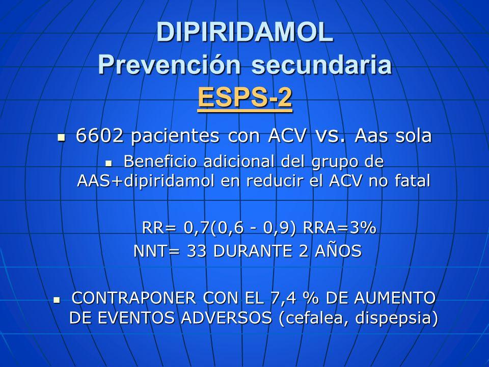 DIPIRIDAMOL Prevención secundaria ESPS-2 6602 pacientes con ACV vs. Aas sola 6602 pacientes con ACV vs. Aas sola Beneficio adicional del grupo de AAS+
