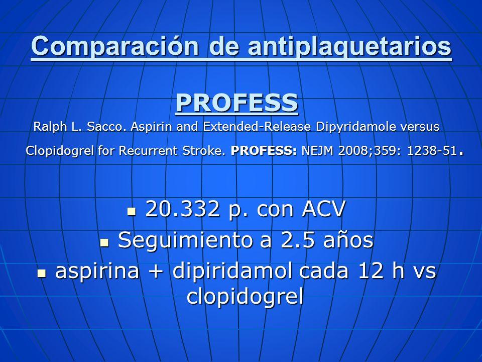 Comparación de antiplaquetarios PROFESS Ralph L. Sacco. Aspirin and Extended-Release Dipyridamole versus Clopidogrel for Recurrent Stroke. PROFESS: NE