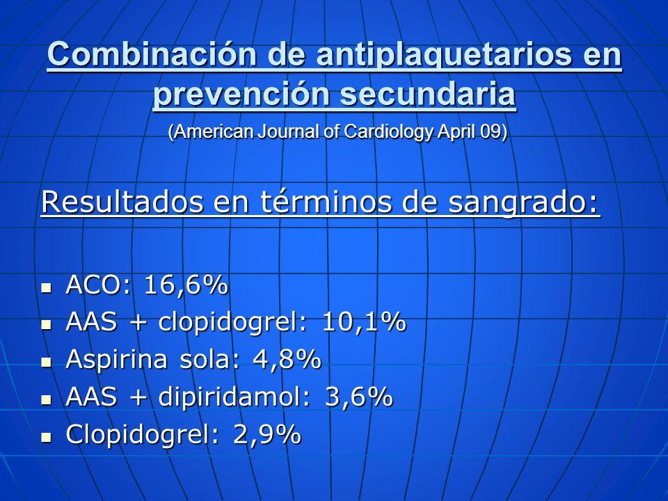 Combinación de antiplaquetarios en prevención secundaria (American Journal of Cardiology April 09) Resultados en términos de sangrado: ACO: 16,6% ACO: