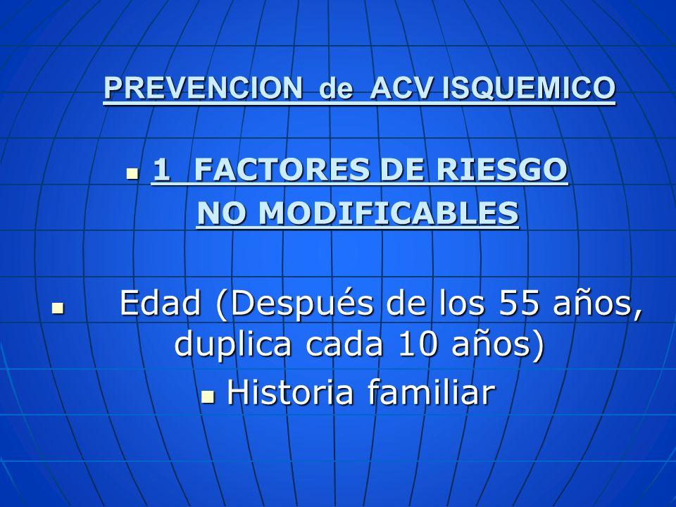PREVENCION de ACV ISQUEMICO Factores de riesgo modificables Hipercolesterolemia Hipertensión arterial TabaquismoSedentarismoObesidad Consejo dietético