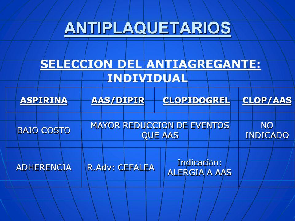 ANTIPLAQUETARIOS SELECCION DEL ANTIAGREGANTE: INDIVIDUAL ASPIRINAAAS/DIPIRCLOPIDOGRELCLOP/AAS BAJO COSTO MAYOR REDUCCION DE EVENTOS QUE AAS NO INDICAD