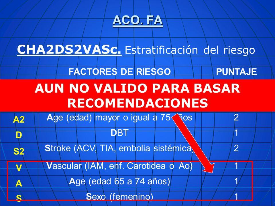 ACO. FA CHA2DS2VASc. Estratificación del riesgo FACTORES DE RIESGOPUNTAJE C Cardiac (Insuficiencia cardiaca)1 H HTA1 A2 Age (edad) mayor o igual a 75