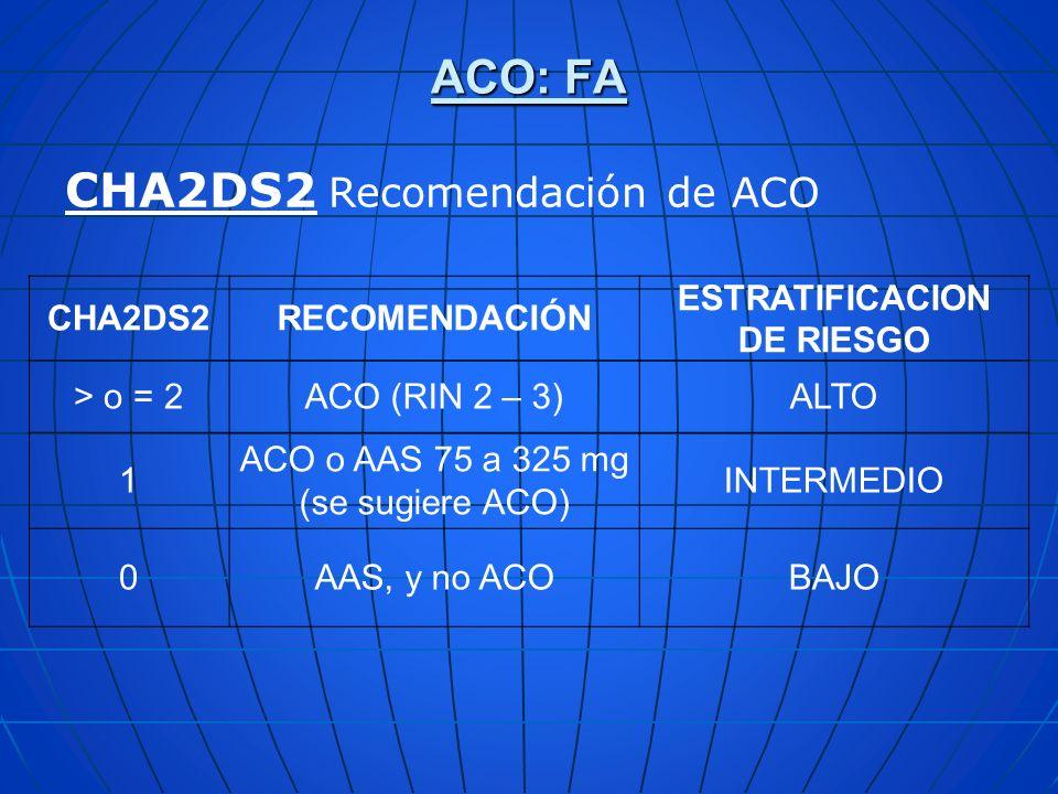 ACO: FA CHA2DS2 Recomendación de ACO CHA2DS2RECOMENDACIÓN ESTRATIFICACION DE RIESGO > o = 2ACO (RIN 2 – 3)ALTO 1 ACO o AAS 75 a 325 mg (se sugiere ACO