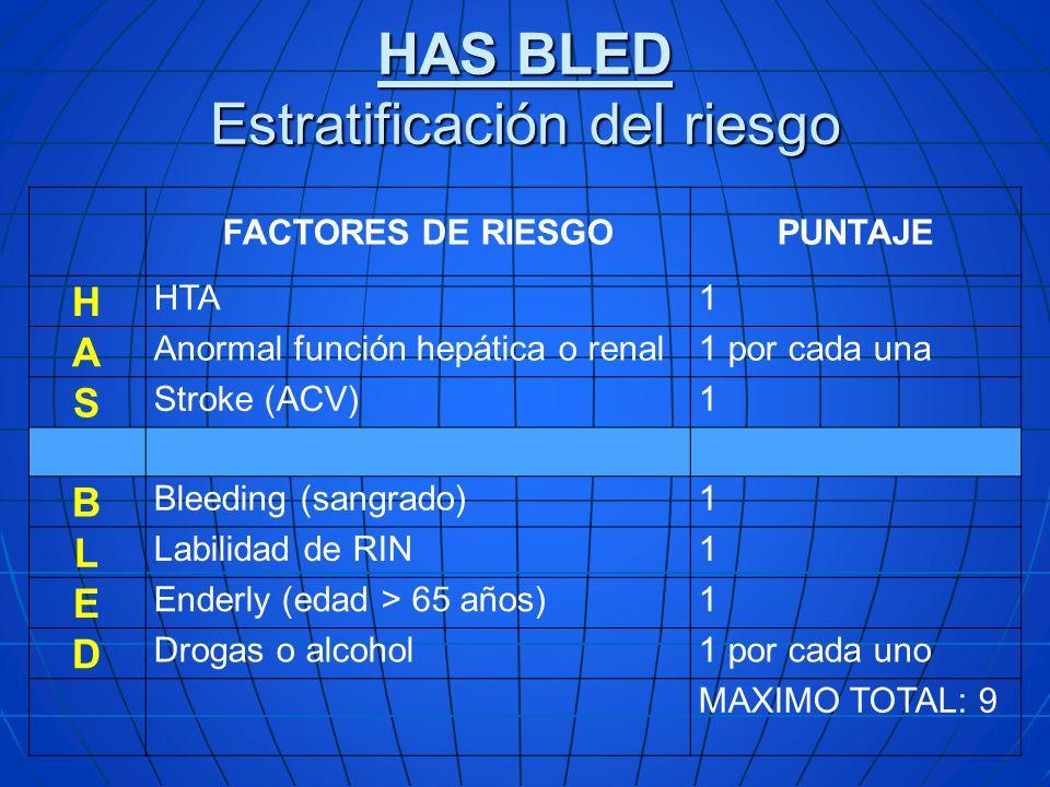 HAS BLED Estratificación del riesgo FACTORES DE RIESGOPUNTAJE H HTA1 A Anormal función hepática o renal1 por cada una S Stroke (ACV)1 B Bleeding (sang