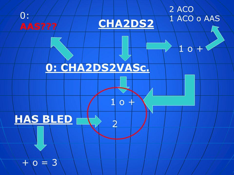 CHA2DS2 0: CHA2DS2VASc. 1 o + HAS BLED + o = 3 2 1 o + 0: AAS??? 2 ACO 1 ACO o AAS