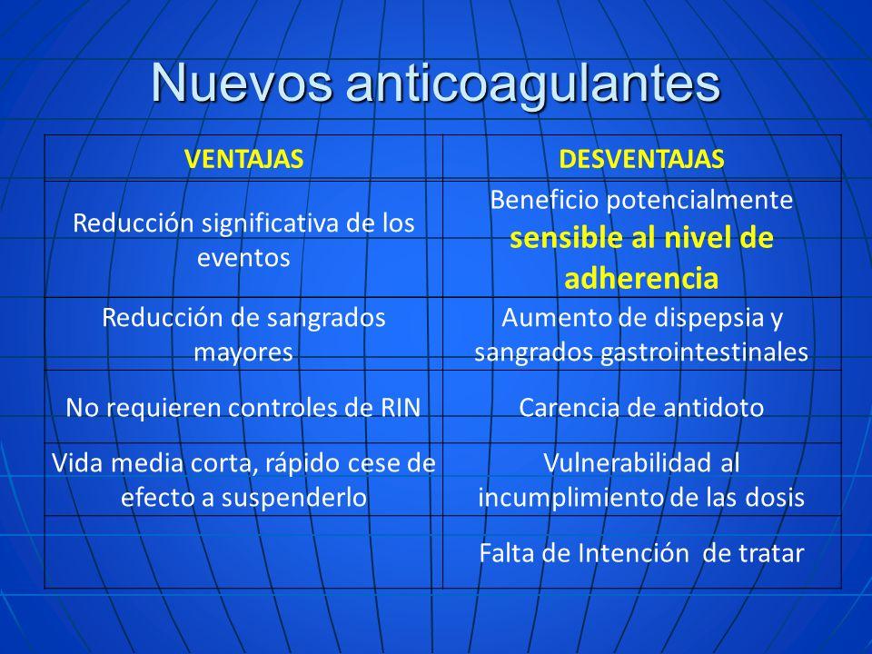 Nuevos anticoagulantes VENTAJASDESVENTAJAS Reducción significativa de los eventos Beneficio potencialmente sensible al nivel de adherencia Reducción d