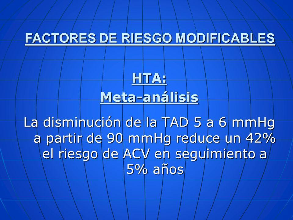 HTA:Meta-análisis La disminución de la TAD 5 a 6 mmHg a partir de 90 mmHg reduce un 42% el riesgo de ACV en seguimiento a 5% años FACTORES DE RIESGO M