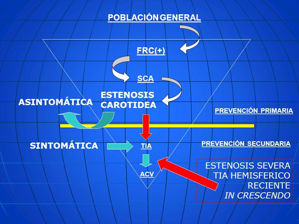 POBLACIÓN GENERAL FRC(+) SCA TIA ACV PREVENCIÓN SECUNDARIA PREVENCIÓN PRIMARIA ESTENOSIS CAROTIDEA ASINTOMÁTICA SINTOMÁTICA ESTENOSIS SEVERA TIA HEMIS