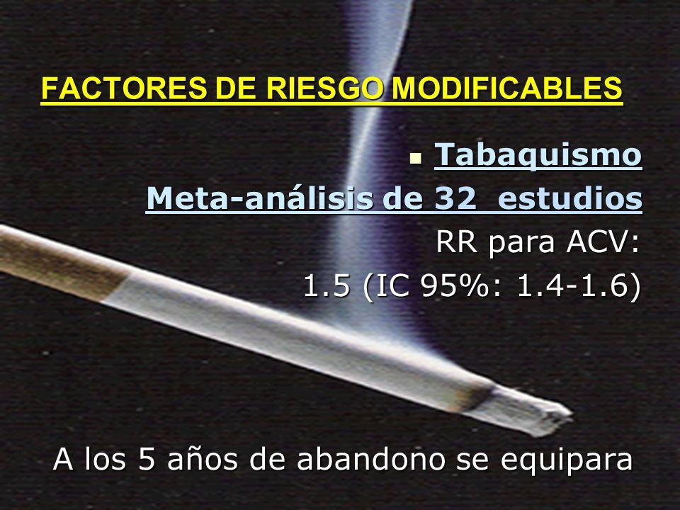 Tabaquismo Tabaquismo Meta-análisis de 32 estudios RR para ACV: 1.5 (IC 95%: 1.4-1.6) A los 5 años de abandono se equipara