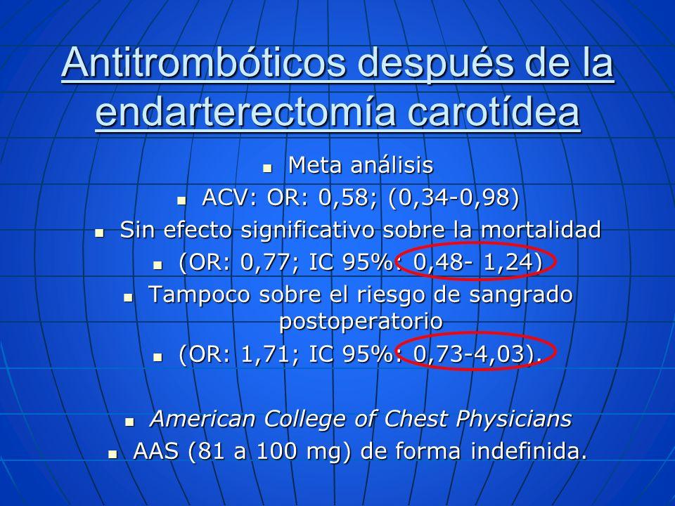 Antitrombóticos después de la endarterectomía carotídea Meta análisis Meta análisis ACV: OR: 0,58; (0,34-0,98) ACV: OR: 0,58; (0,34-0,98) Sin efecto s