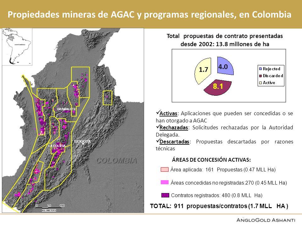Propiedades mineras de AGAC y programas regionales, en Colombia BOGOTA COLOMBIA GRAMALOTE LA COLOSA TOTAL: 911 propuestas/contratos (1.7 MLL HA ) Total propuestas de contrato presentadas desde 2002: 13.8 millones de ha 1.7 8.1 4.0 ÁREAS DE CONCESIÓN ACTIVAS: Área aplicada: 161 Propuestas (0.47 MLL Ha) Áreas concedidas no registradas:270 (0.45 MLL Ha) Contratos registrados: 480 (0.8 MLL Ha) Activas: Aplicaciones que pueden ser concedidas o se han otorgado a AGAC Rechazadas: Solicitudes rechazadas por la Autoridad Delegada.