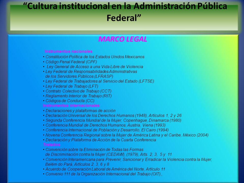 Cultura institucional en la Administración Pública Federal Cultura institucional en la Administración Pública Federal MARCO LEGAL Instrumentos naciona
