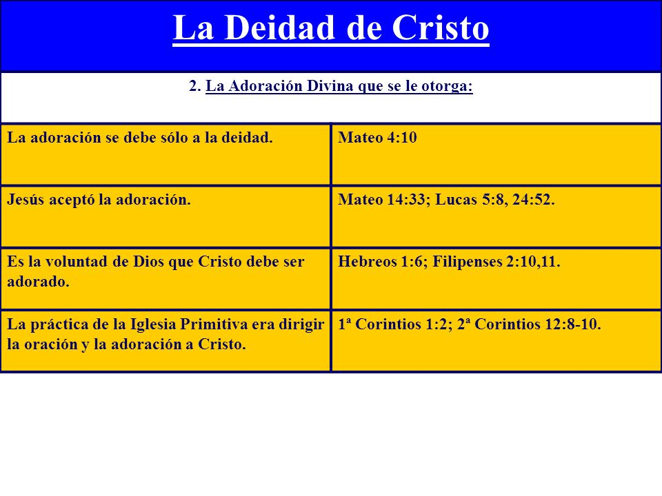 La Deidad de Cristo 3.