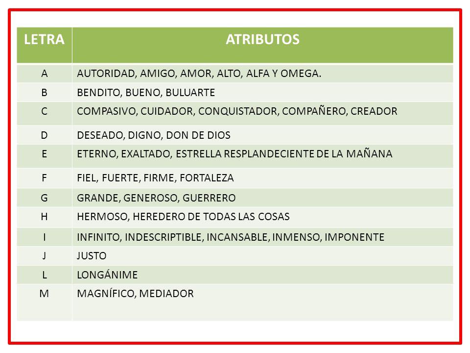 AA LETRAATRIBUTOS AAUTORIDAD, AMIGO, AMOR, ALTO, ALFA Y OMEGA. BBENDITO, BUENO, BULUARTE CCOMPASIVO, CUIDADOR, CONQUISTADOR, COMPAÑERO, CREADOR DDESEA