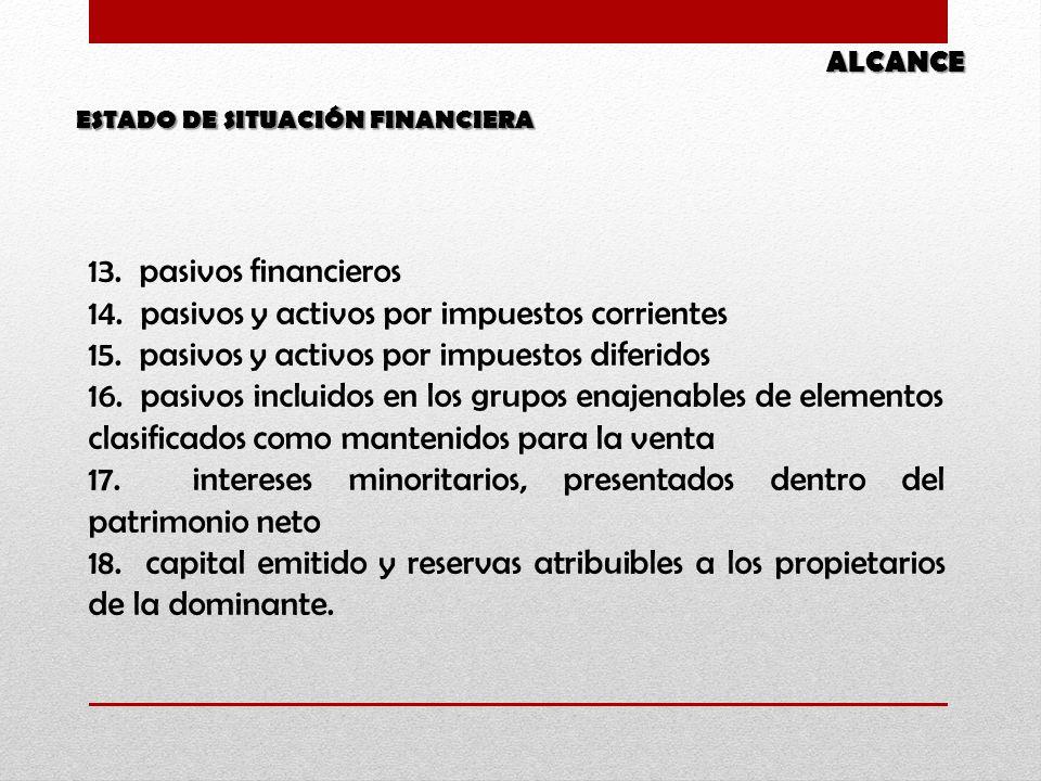 13. pasivos financieros 14. pasivos y activos por impuestos corrientes 15. pasivos y activos por impuestos diferidos 16. pasivos incluidos en los grup