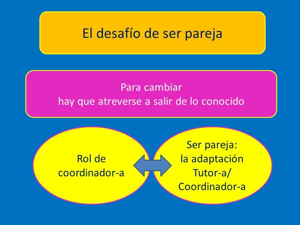 Para cambiar hay que atreverse a salir de lo conocido El desafío de ser pareja Rol de coordinador-a Ser pareja: la adaptación Tutor-a/ Coordinador-a