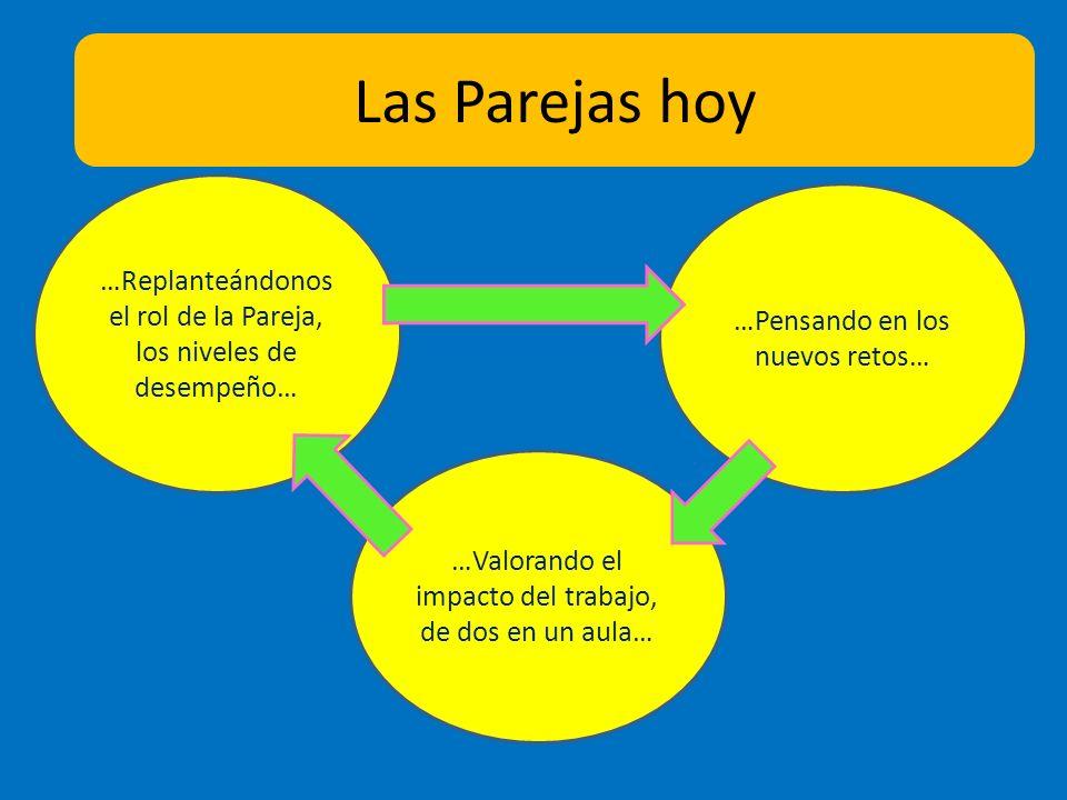 …Replanteándonos el rol de la Pareja, los niveles de desempeño… …Valorando el impacto del trabajo, de dos en un aula… …Pensando en los nuevos retos… L