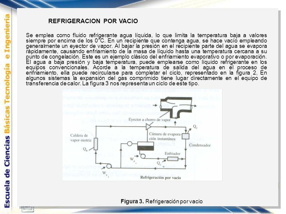 REFRIGERACION POR VACIO Figura 3. Refrigeración por vacio REFRIGERACION POR VACIO Figura 3. Refrigeración por vacio Se emplea como fluido refrigerante