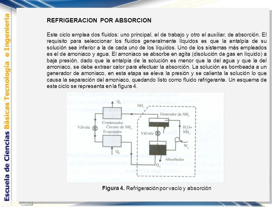 REFRIGERACION POR ABSORCION Este ciclo emplea dos fluidos: uno principal, el de trabajo y otro el auxiliar, de absorción. El requisito para selecciona