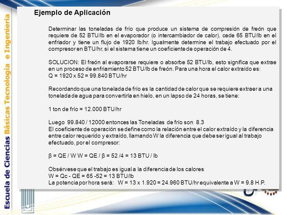 Ejemplo de Aplicación Determinar las toneladas de frío que produce un sistema de compresión de freón que requiere de 52 BTU/lb en el evaporador (o int