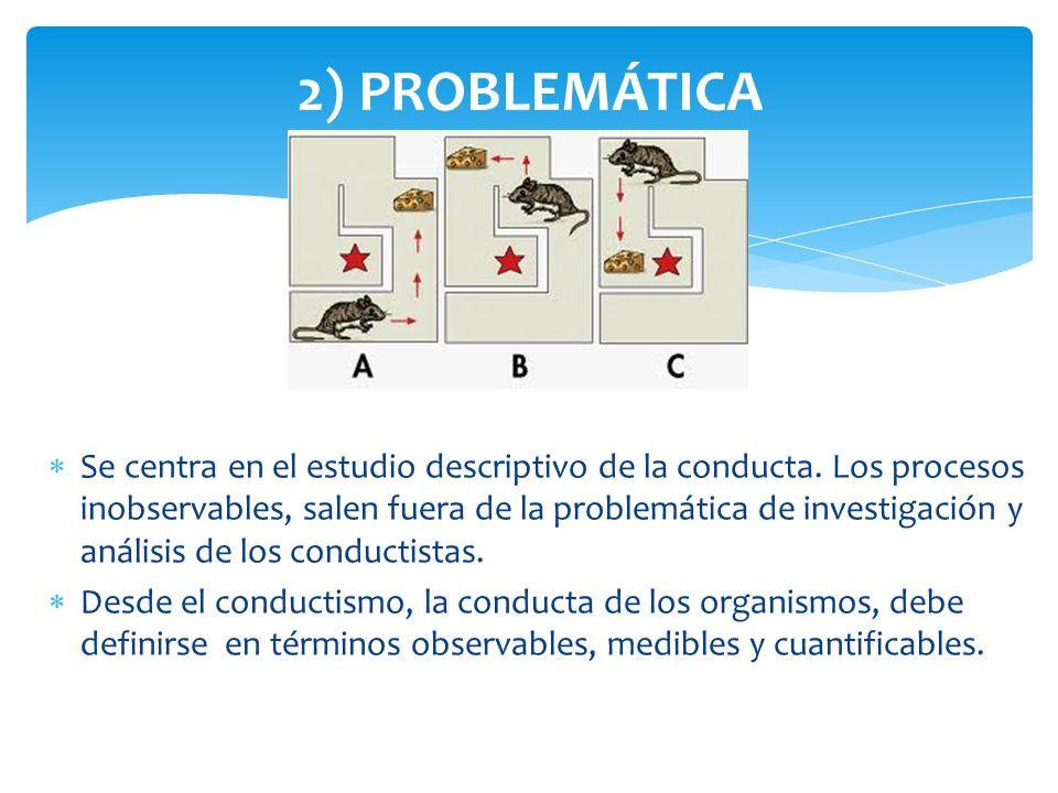 Se centra en el estudio descriptivo de la conducta. Los procesos inobservables, salen fuera de la problemática de investigación y análisis de los cond