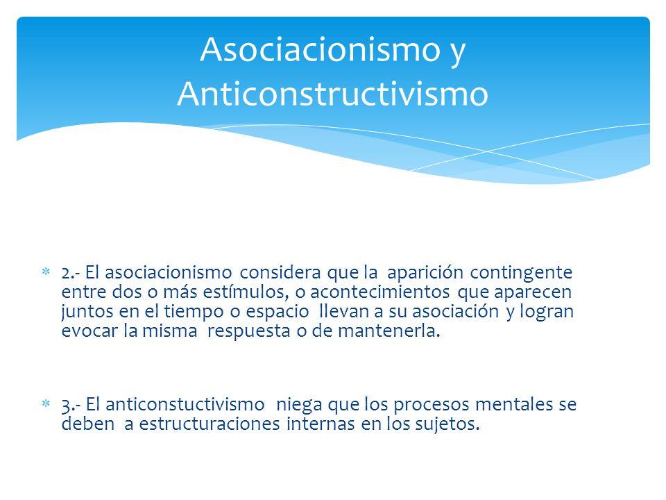 2.- El asociacionismo considera que la aparición contingente entre dos o más estímulos, o acontecimientos que aparecen juntos en el tiempo o espacio l