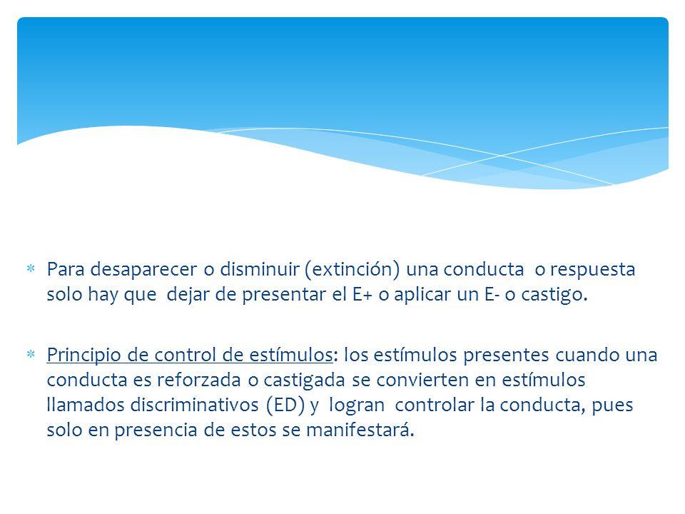 Para desaparecer o disminuir (extinción) una conducta o respuesta solo hay que dejar de presentar el E+ o aplicar un E- o castigo. Principio de contro