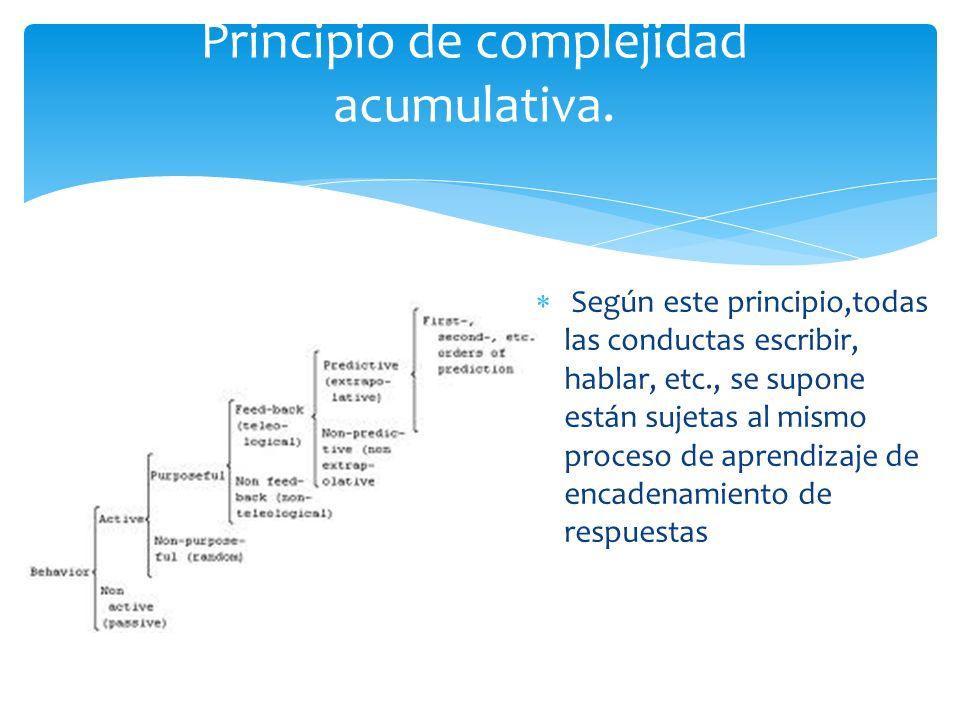 Según este principio,todas las conductas escribir, hablar, etc., se supone están sujetas al mismo proceso de aprendizaje de encadenamiento de respuest