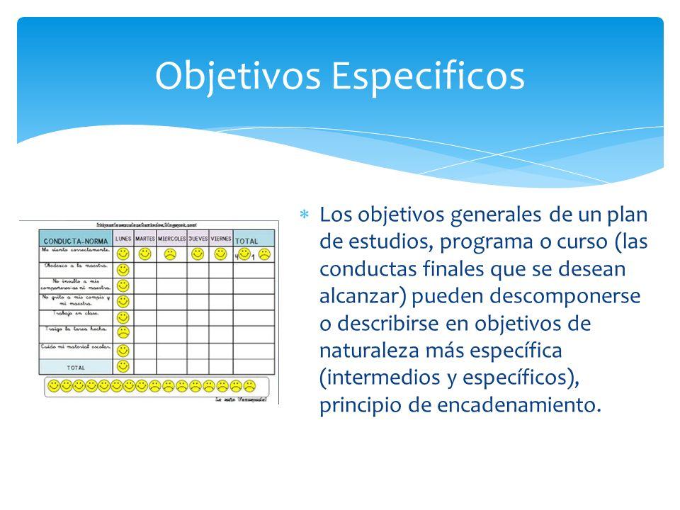 Los objetivos generales de un plan de estudios, programa o curso (las conductas finales que se desean alcanzar) pueden descomponerse o describirse en