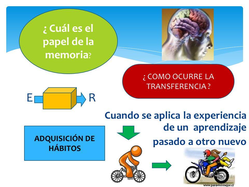 E R Cuando se aplica la experiencia de un aprendizaje pasado a otro nuevo ¿ Cuál es el papel de la memoria ? ADQUISICIÓN DE HÁBITOS ¿ COMO OCURRE LA T