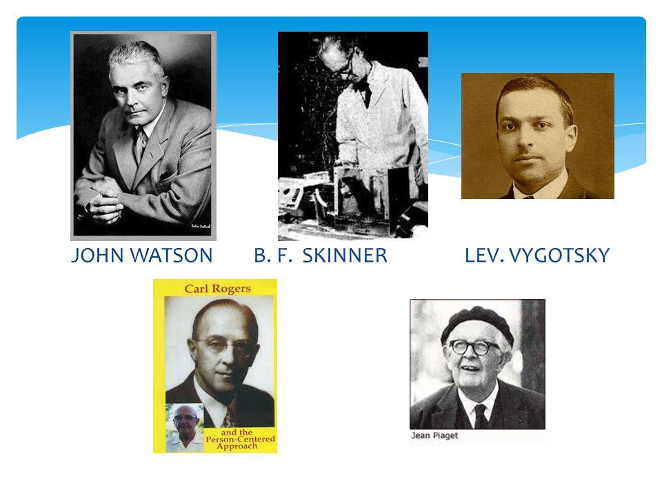 JOHN WATSON B. F. SKINNER LEV. VYGOTSKY